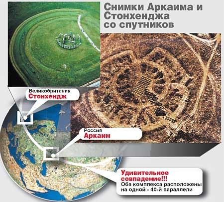 Город Аркаим - Интересные факты и фото | 405x450